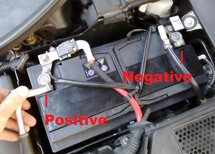 Bones Of The Hand also Volvo S80 Engine Number Location together with Volvo S80 2010 Battery Location as well Volvo S40 Thermostat Location moreover Volvo S80 2010 Battery Location. on thermostat location 2004 volvo xc90
